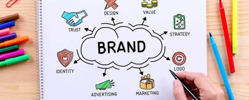 The brand: its importance in business